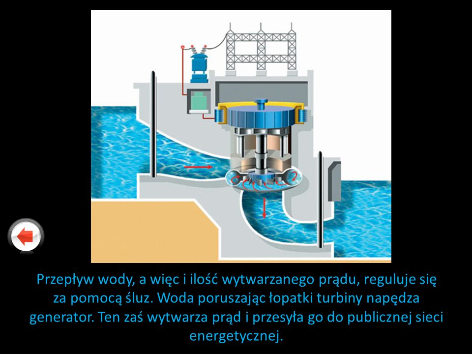 Przepływ wody, a więc i ilość wytwarzanego prądu, reguluje się za pomocą śluz.