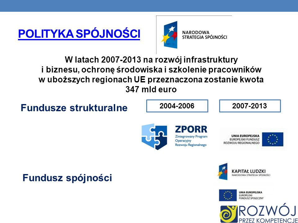 Polityka spójności Fundusze strukturalne
