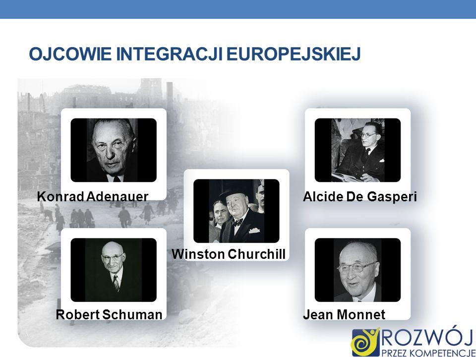Ojcowie integracji europejskiej