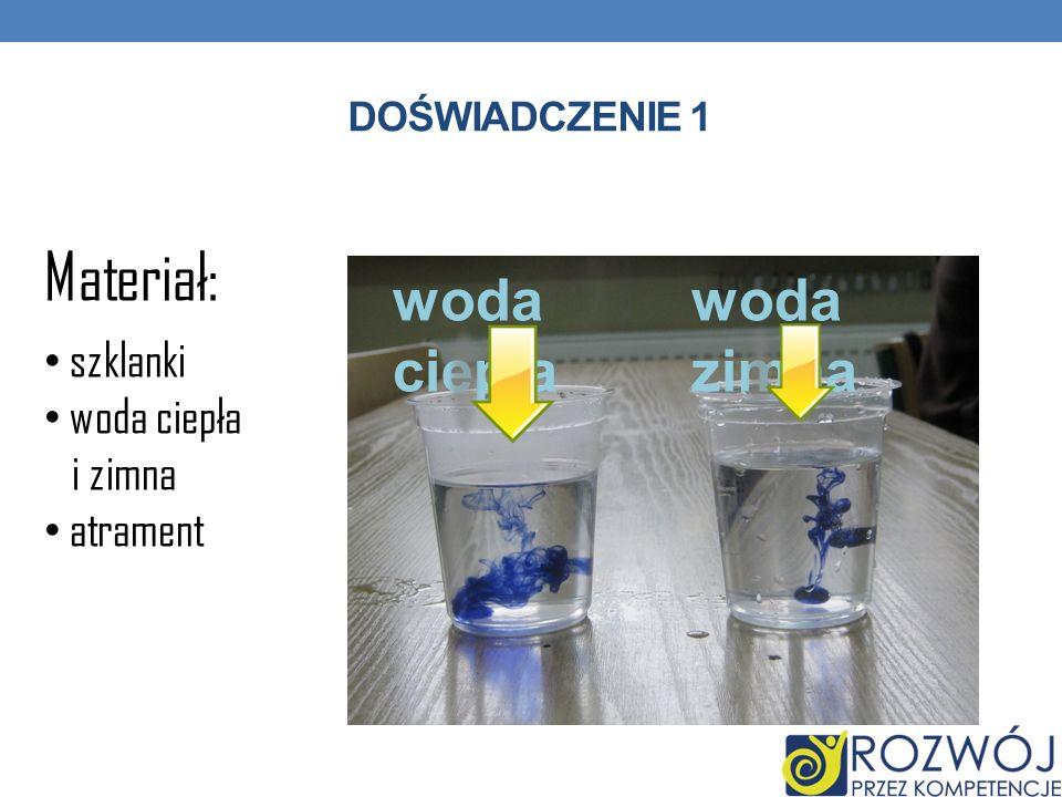 Materiał: woda ciepła woda zimna szklanki woda ciepła i zimna atrament