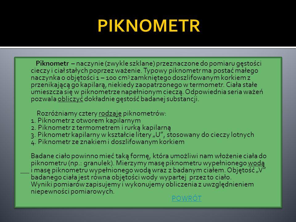 PIKNOMETR