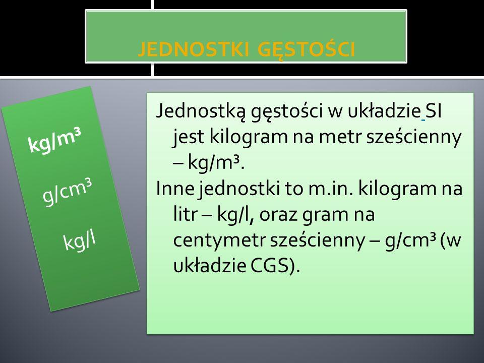 JEDNOSTKI GĘSTOŚCIkg/m³. g/cm³. kg/l.