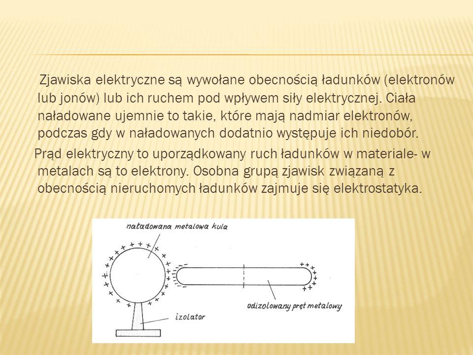 Zjawiska elektryczne są wywołane obecnością ładunków (elektronów lub jonów) lub ich ruchem pod wpływem siły elektrycznej. Ciała naładowane ujemnie to takie, które mają nadmiar elektronów, podczas gdy w naładowanych dodatnio występuje ich niedobór.