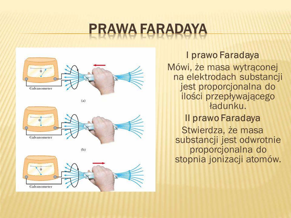 Prawa faradaya
