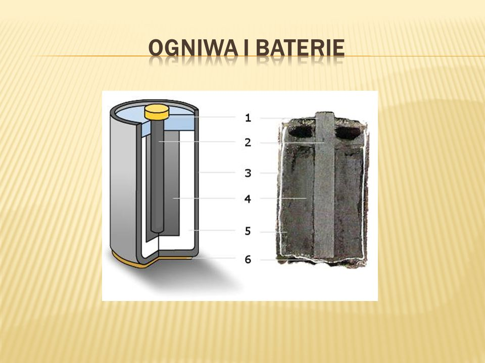 Ogniwa i baterie
