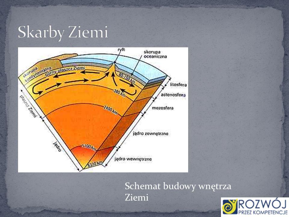 Skarby Ziemi Schemat budowy wnętrza Ziemi