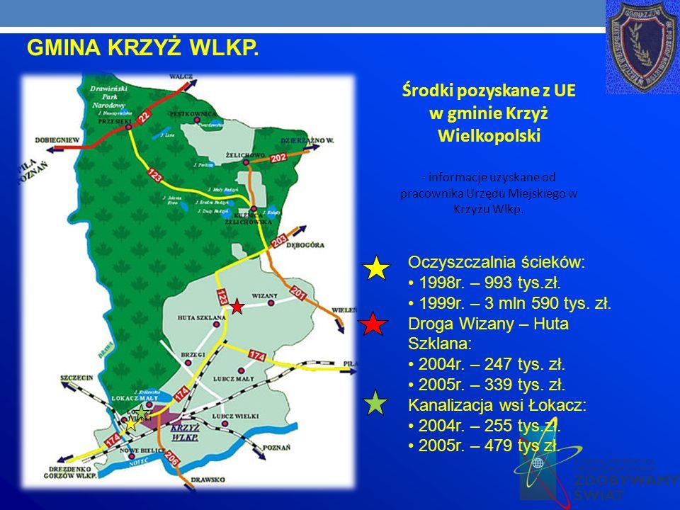 Środki pozyskane z UE w gminie Krzyż Wielkopolski