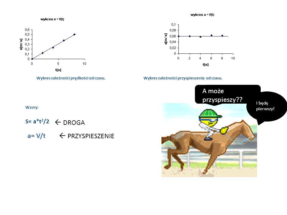 A może przyspieszy  DROGA a= V/t  PRZYSPIESZENIE S= a*t2/2