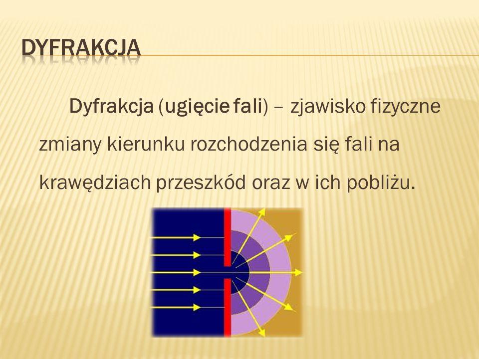 DyfrakcjaDyfrakcja (ugięcie fali) – zjawisko fizyczne zmiany kierunku rozchodzenia się fali na krawędziach przeszkód oraz w ich pobliżu.
