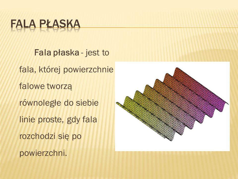 Fala płaska Fala płaska - jest to fala, której powierzchnie falowe tworzą równoległe do siebie linie proste, gdy fala rozchodzi się po powierzchni.