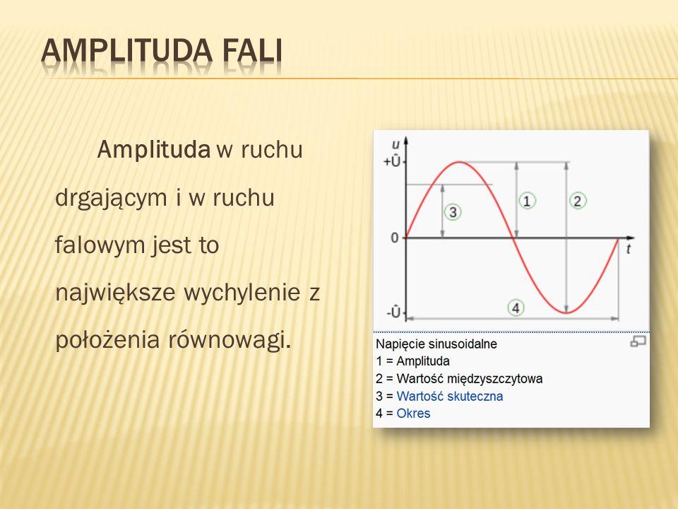 Amplituda fali Amplituda w ruchu drgającym i w ruchu falowym jest to największe wychylenie z położenia równowagi.