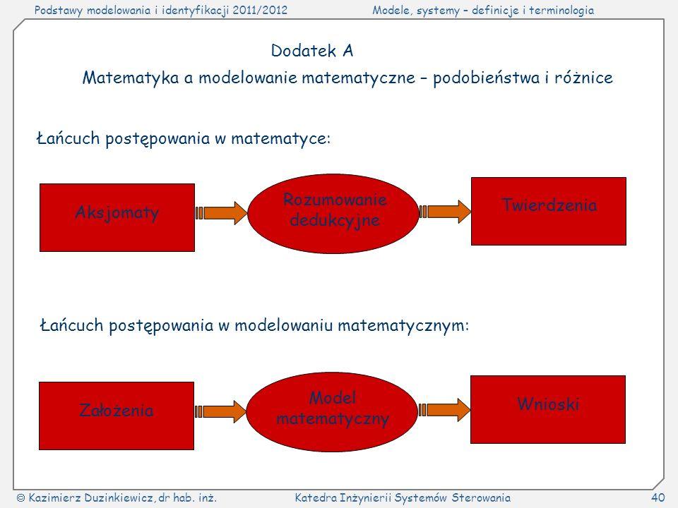 Matematyka a modelowanie matematyczne – podobieństwa i różnice
