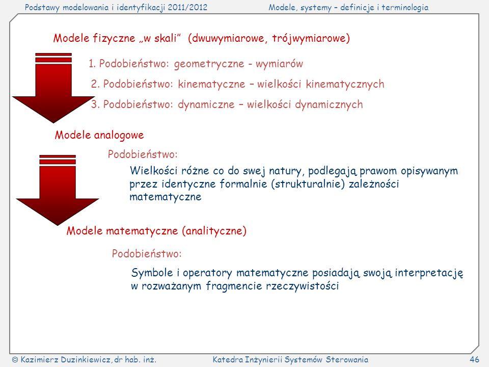 """Modele fizyczne """"w skali (dwuwymiarowe, trójwymiarowe)"""