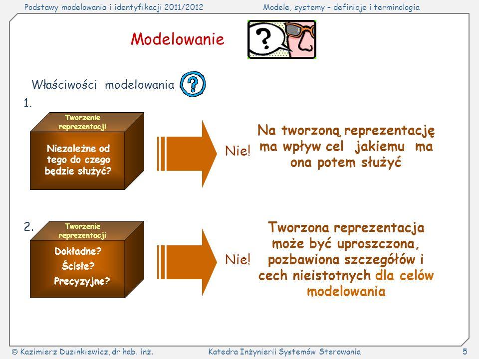 Modelowanie Właściwości modelowania. 1. Tworzenie reprezentacji. Na tworzoną reprezentację ma wpływ cel jakiemu ma ona potem służyć.