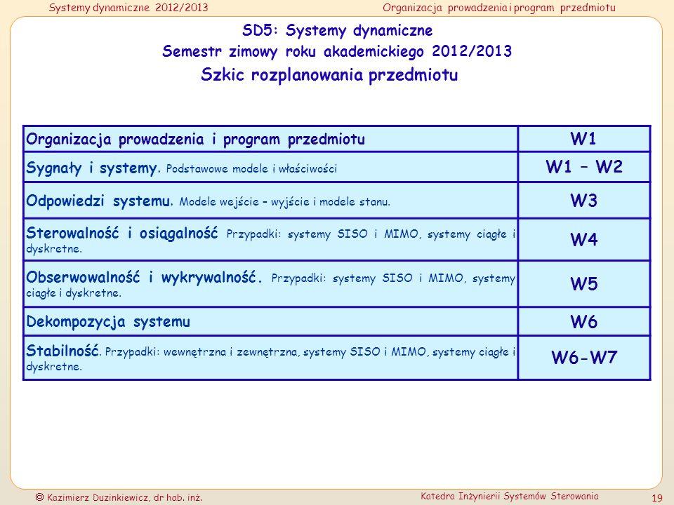 Szkic rozplanowania przedmiotu W1 W1 – W2 W3 W4 W5 W6 W6-W7