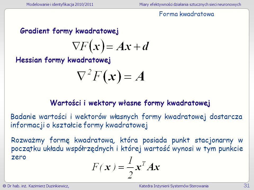 Wartości i wektory własne formy kwadratowej