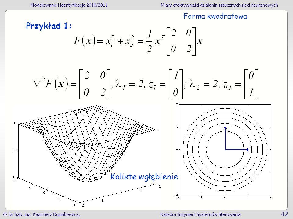 Forma kwadratowa Przykład 1: Koliste wgłębienie