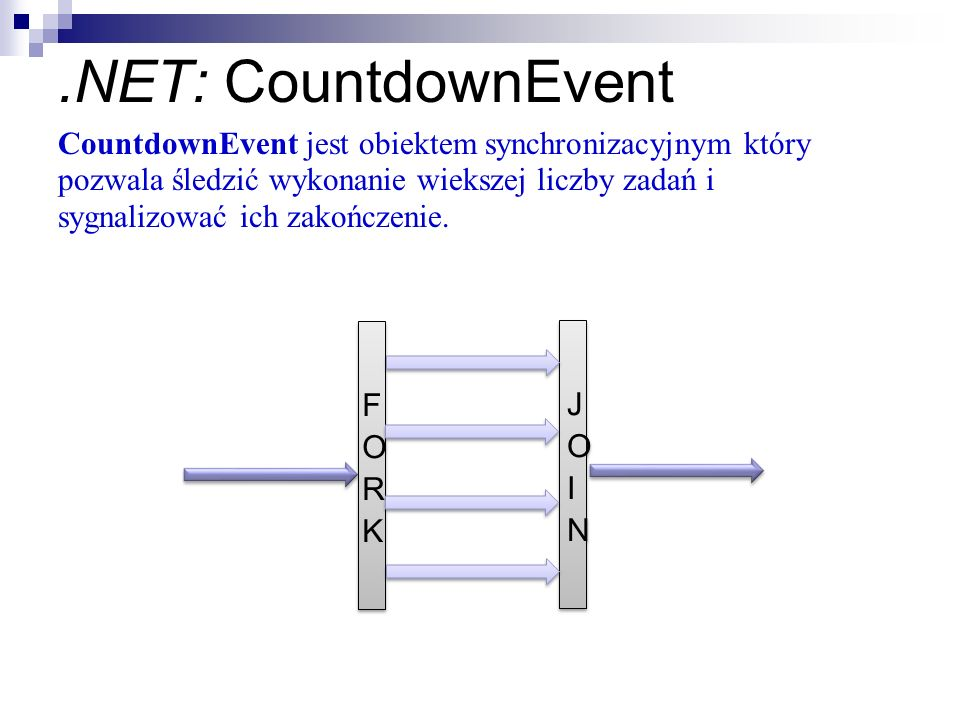 .NET: CountdownEvent