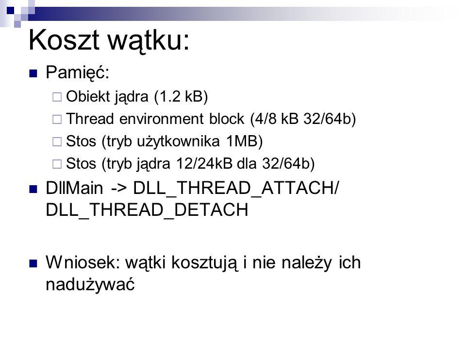 Koszt wątku: Pamięć: Obiekt jądra (1.2 kB) Thread environment block (4/8 kB 32/64b) Stos (tryb użytkownika 1MB)