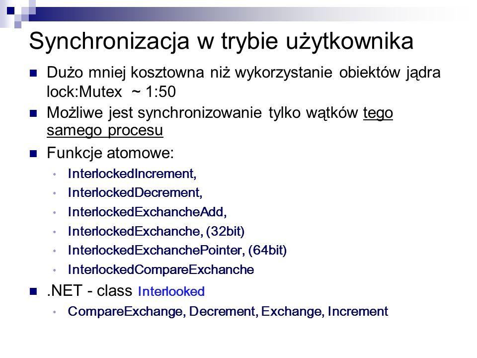 Synchronizacja w trybie użytkownika