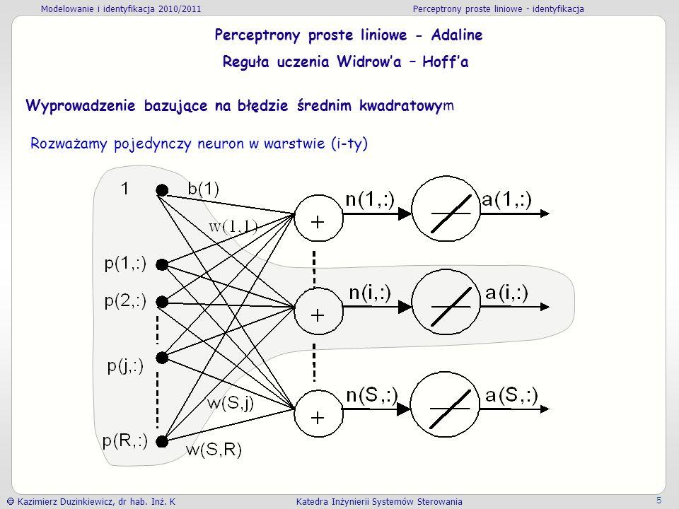 Perceptrony proste liniowe - Adaline Reguła uczenia Widrow'a – Hoff'a