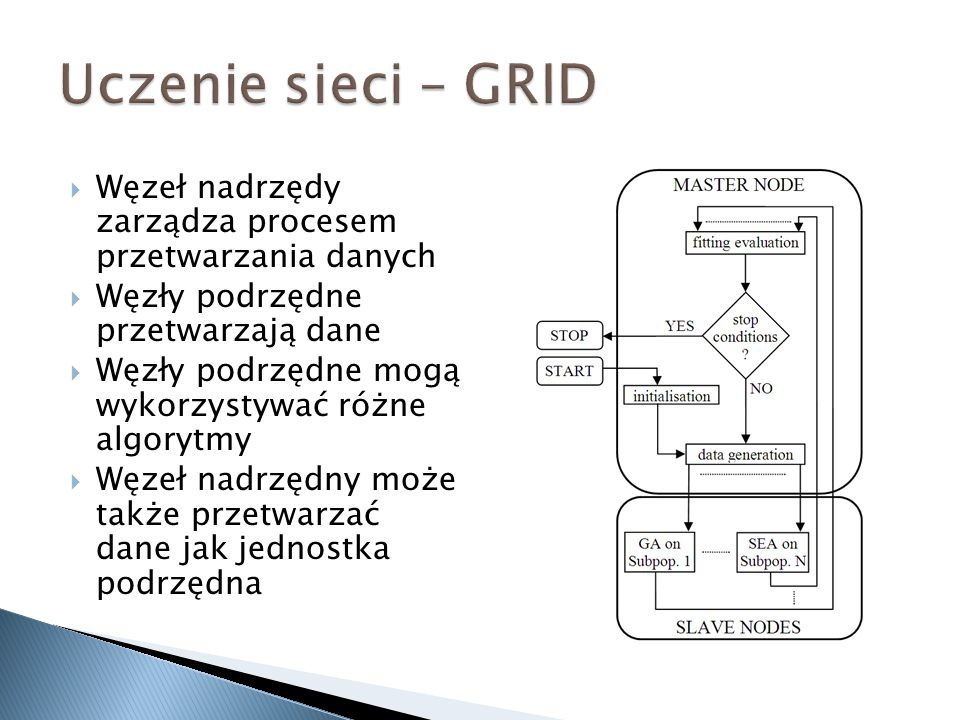 Uczenie sieci – GRID Węzeł nadrzędy zarządza procesem przetwarzania danych. Węzły podrzędne przetwarzają dane.