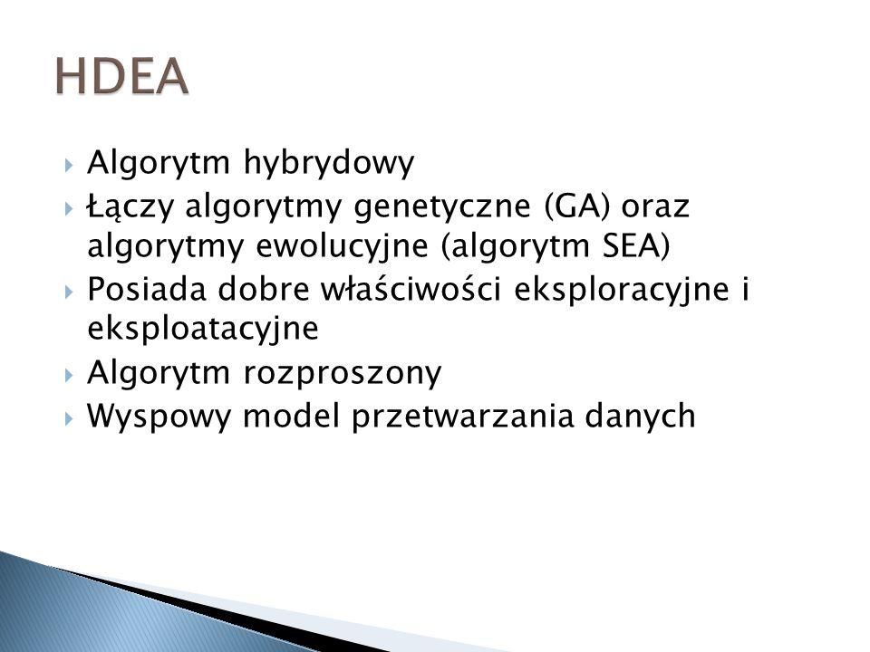 HDEA Algorytm hybrydowy