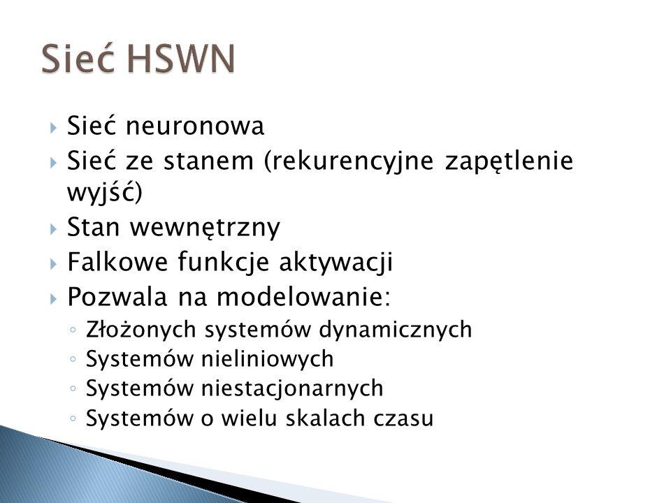 Sieć HSWN Sieć neuronowa