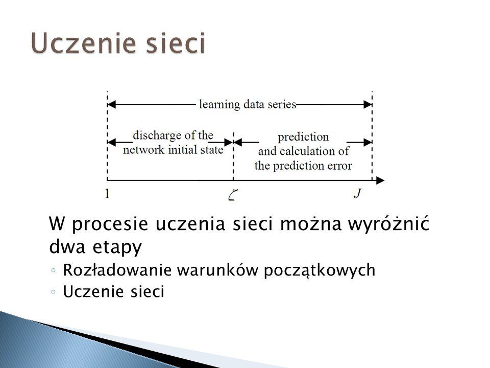 Uczenie sieci W procesie uczenia sieci można wyróżnić dwa etapy