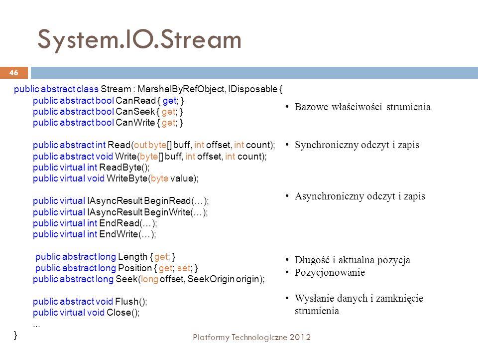System.IO.Stream Bazowe właściwości strumienia