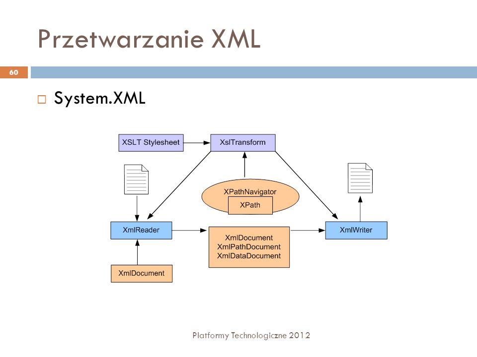 Przetwarzanie XML System.XML Platformy Technologiczne 2012