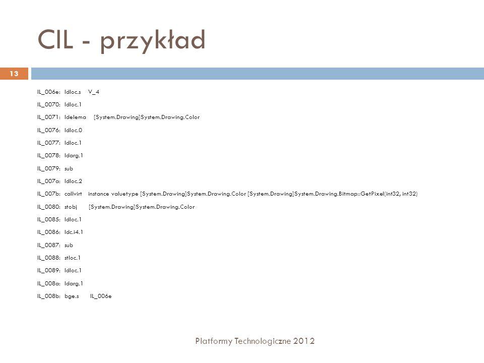 CIL - przykład Platformy Technologiczne 2012