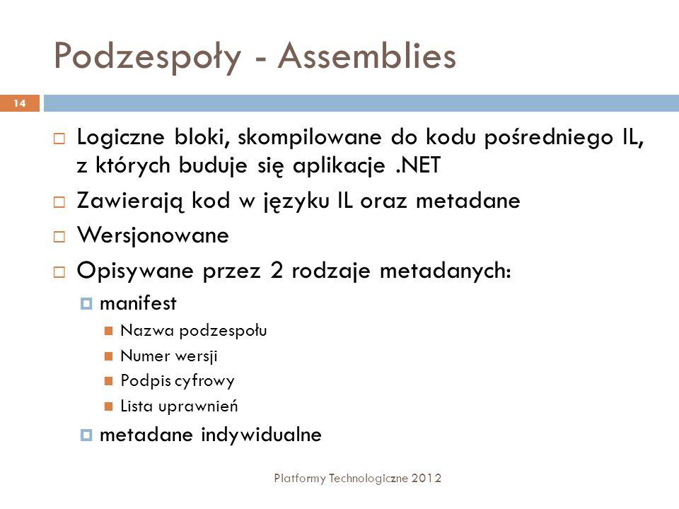 Podzespoły - Assemblies