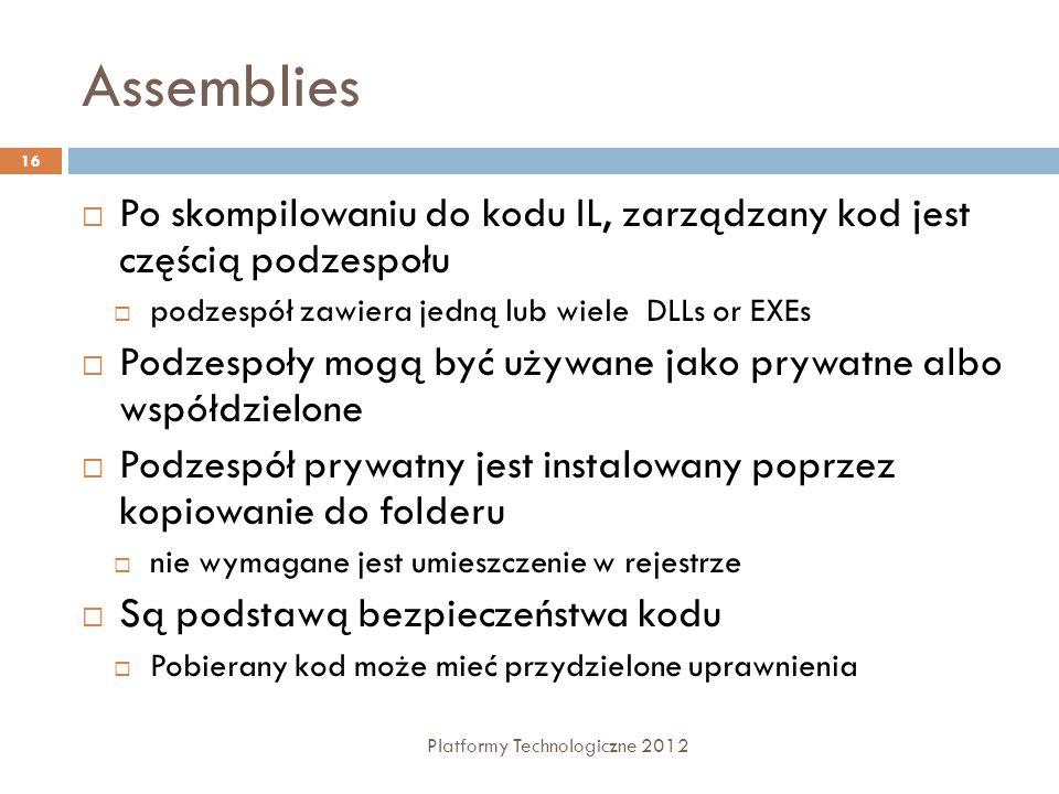 Assemblies Po skompilowaniu do kodu IL, zarządzany kod jest częścią podzespołu. podzespół zawiera jedną lub wiele DLLs or EXEs.