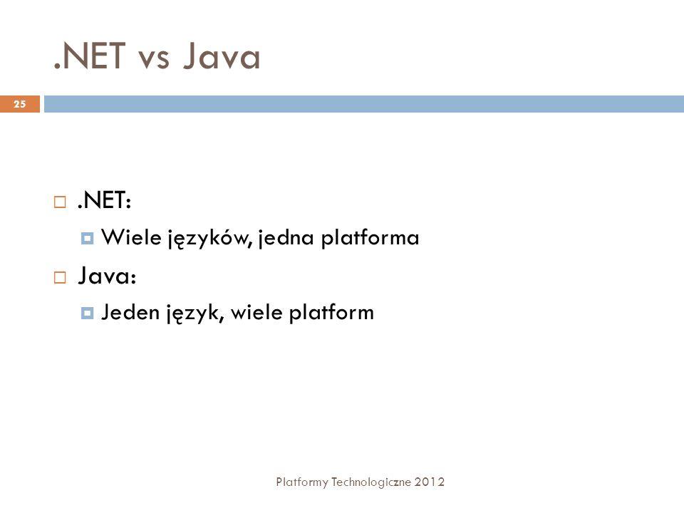 .NET vs Java .NET: Java: Wiele języków, jedna platforma