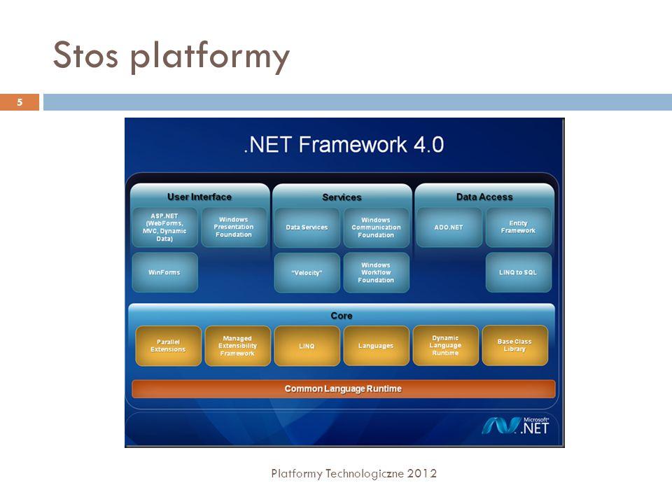 Stos platformy Platformy Technologiczne 2012