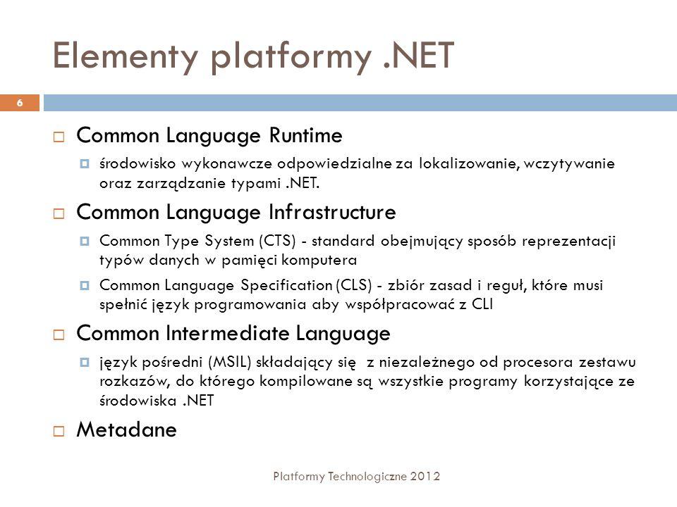 Elementy platformy .NET