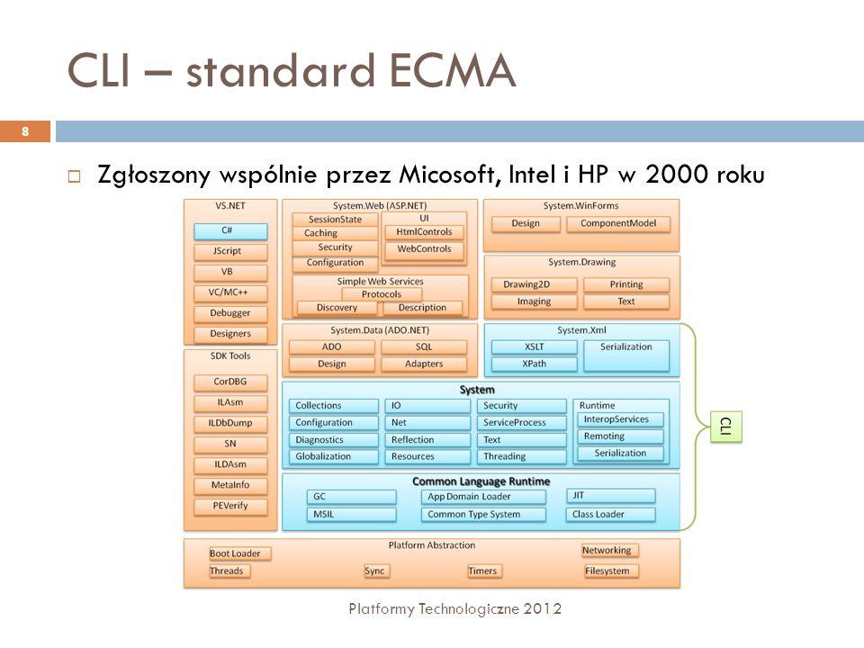 CLI – standard ECMAZgłoszony wspólnie przez Micosoft, Intel i HP w 2000 roku.