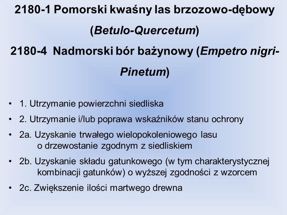 2180-1 Pomorski kwaśny las brzozowo-dębowy (Betulo-Quercetum) 2180-4 Nadmorski bór bażynowy (Empetro nigri- Pinetum)