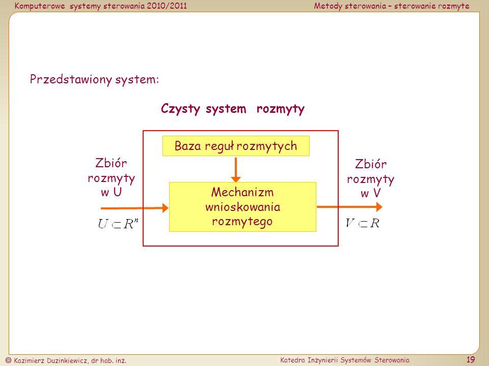 Mechanizm wnioskowania rozmytego
