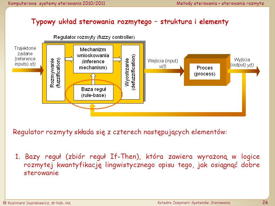 Typowy układ sterowania rozmytego – struktura i elementy
