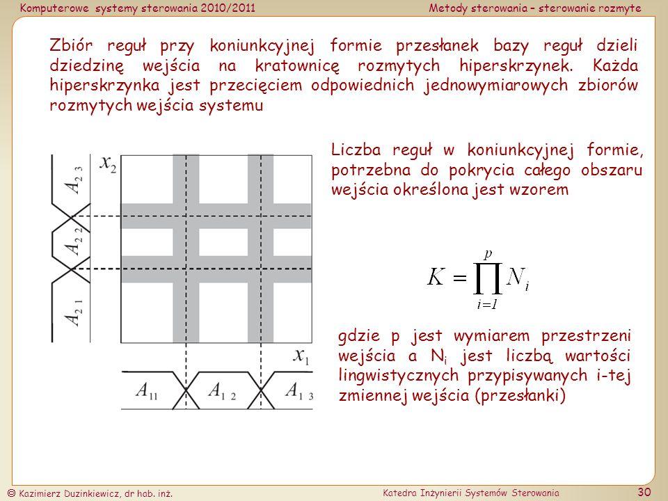Zbiór reguł przy koniunkcyjnej formie przesłanek bazy reguł dzieli dziedzinę wejścia na kratownicę rozmytych hiperskrzynek. Każda hiperskrzynka jest przecięciem odpowiednich jednowymiarowych zbiorów rozmytych wejścia systemu