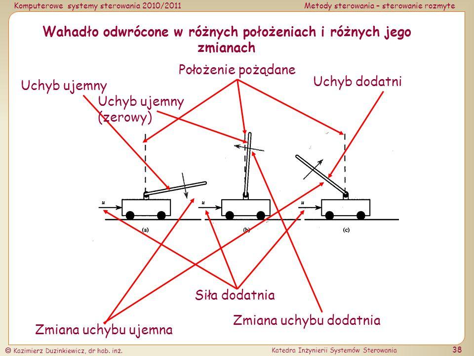 Wahadło odwrócone w różnych położeniach i różnych jego zmianach