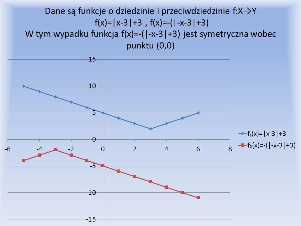 Dane są funkcje o dziedzinie i przeciwdziedzinie f:X→Y f(x)=|x-3|+3 , f(x)=-(|-x-3|+3) W tym wypadku funkcja f(x)=-(|-x-3|+3) jest symetryczna wobec punktu (0,0)