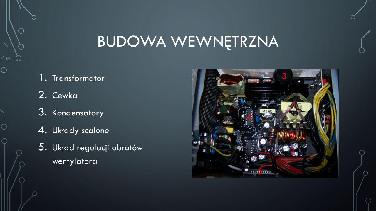 Budowa wewnętrzna Transformator 3 Cewka Kondensatory Układy scalone 1