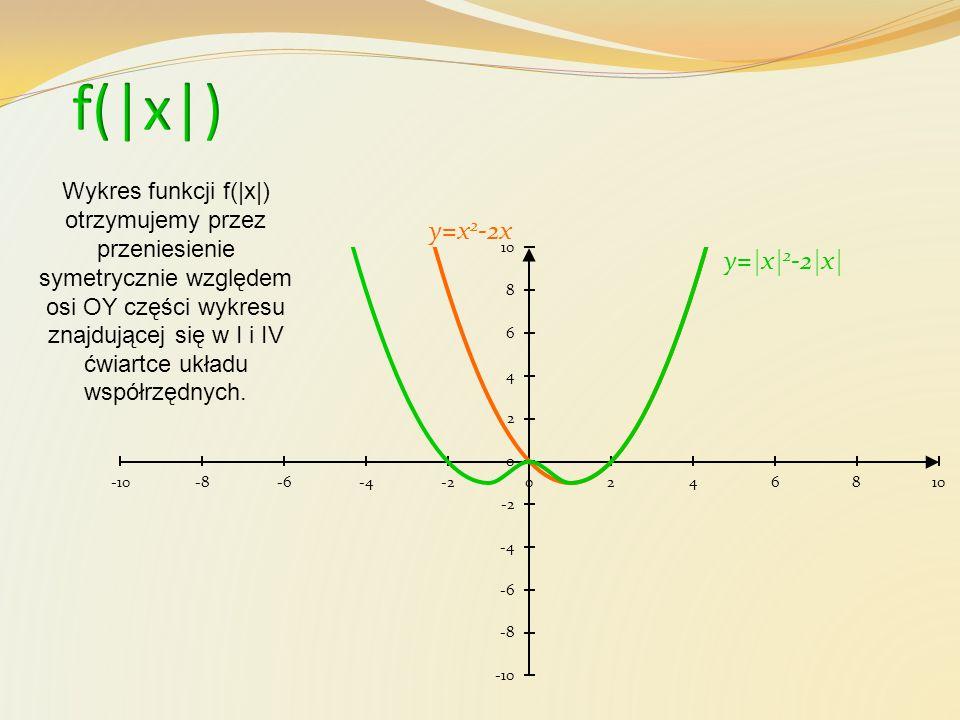 f(|x|) y=x2-2x y=|x|2-2|x|