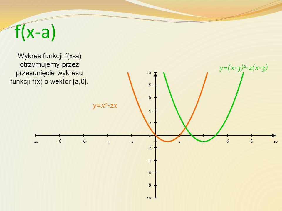 f(x-a) y=(x-3)2-2(x-3) y=x2-2x