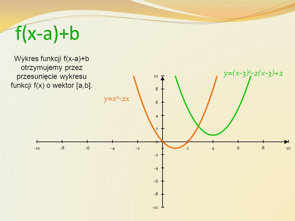 f(x-a)+b y=(x-3)2-2(x-3)+2 y=x2-2x