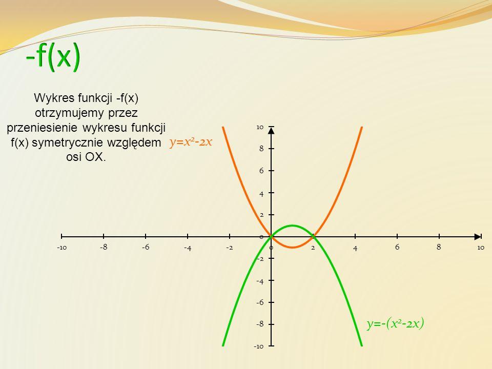 -f(x) Wykres funkcji -f(x) otrzymujemy przez przeniesienie wykresu funkcji f(x) symetrycznie względem osi OX.