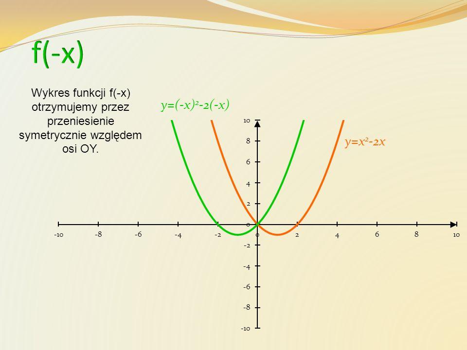 f(-x) y=(-x)2-2(-x) y=x2-2x